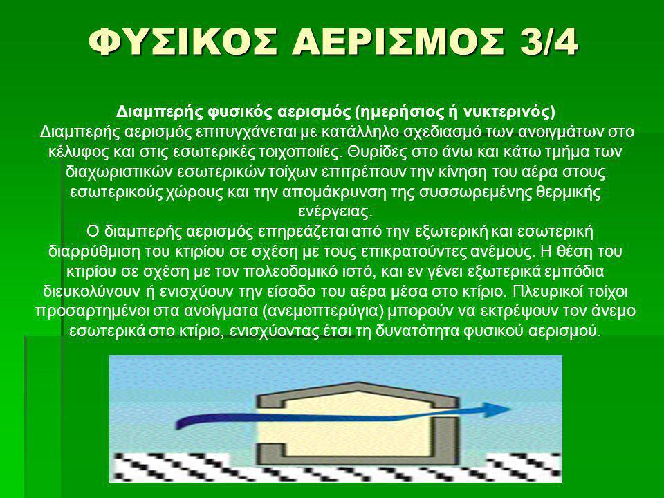 ΦΥΣΙΚΟΣ ΑΕΡΙΣΜΟΣ 3/4 Διαμπερής φυσικός αερισμός (ημερήσιος ή νυκτερινός) Διαμπερής αερισμός επιτυγχάνεται με κατάλληλο σχεδιασμό των ανοιγμάτων στο κέ