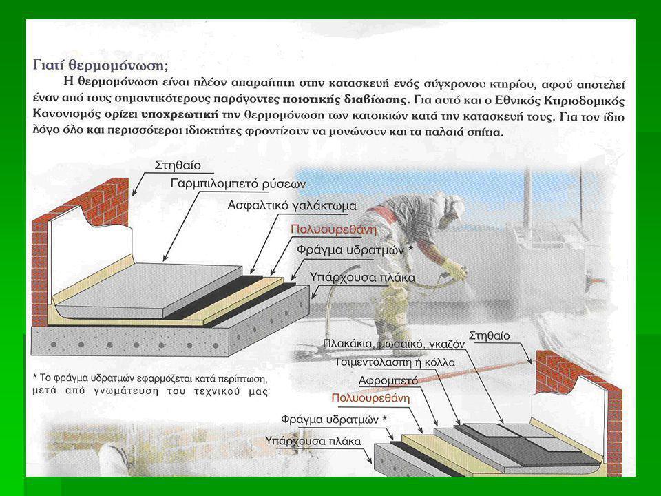 Οι μουντοί σκουρόχρωμοι εξωτερικοί τοίχοι απορροφούν το 70-90% της προσπίπτουσας ηλιακής ακτινοβολίας, με συνέπεια την αποθήκευση θερμότητας η οποία τελικά μεταδίδεται στο εσωτερικό του κτιρίου σας.