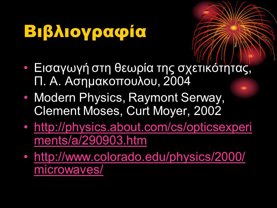 Βιβλιογραφία •Εισαγωγή στη θεωρία της σχετικότητας, Π. Α. Ασημακοπουλου, 2004 •Modern Physics, Raymont Serway, Clement Moses, Curt Moyer, 2002 •http:/