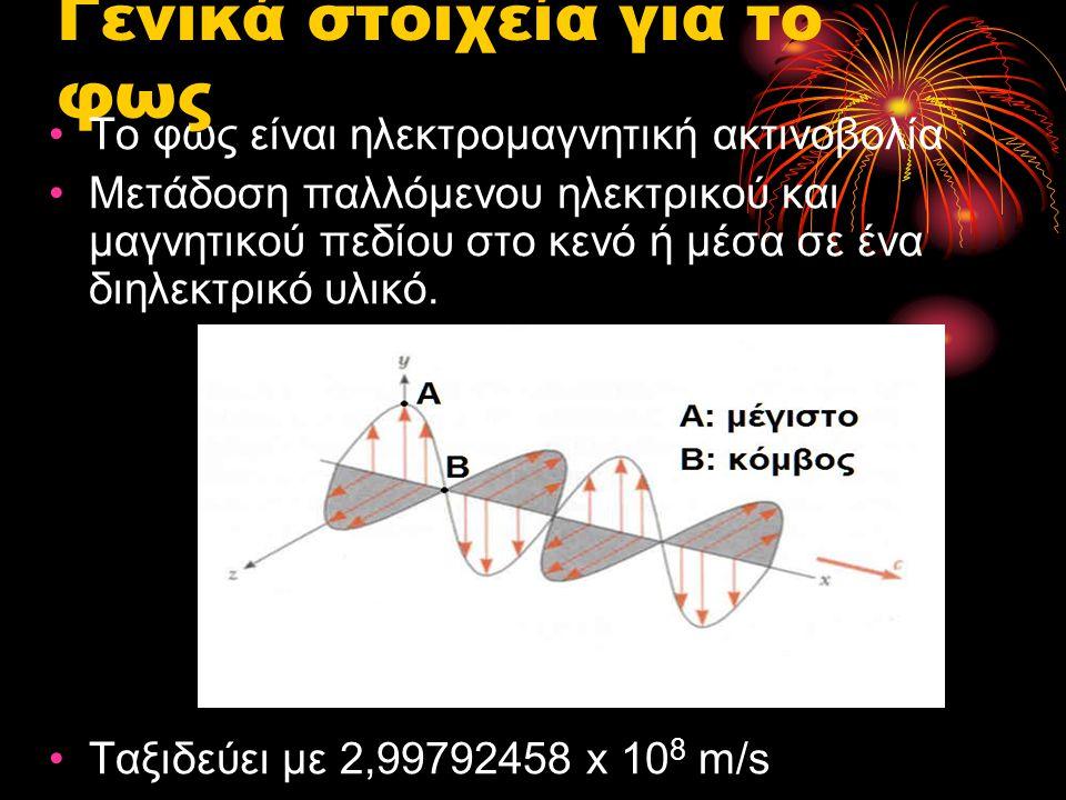Γενικά στοιχεία για το φως •Το φως είναι ηλεκτρομαγνητική ακτινοβολία •Μετάδοση παλλόμενου ηλεκτρικού και μαγνητικού πεδίου στο κενό ή μέσα σε ένα διη