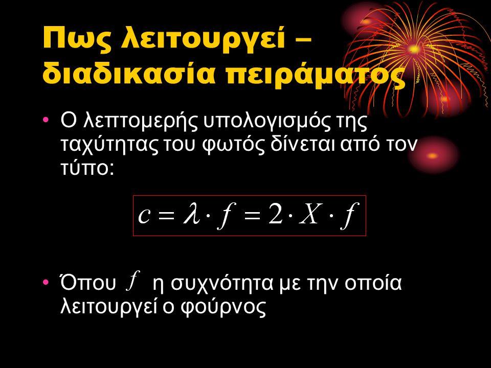 Βιβλιογραφία •Εισαγωγή στη θεωρία της σχετικότητας, Π.