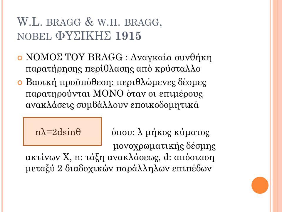 W.L.BRAGG & W. H.