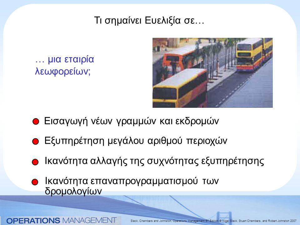 Slack, Chambers and Johnston, Operations Management 5 th Edition © Nigel Slack, Stuart Chambers, and Robert Johnston 2007 … μια εταιρία λεωφορείων; Τι σημαίνει Ευελιξία σε… Εισαγωγή νέων γραμμών και εκδρομών Εξυπηρέτηση μεγάλου αριθμού περιοχών Ικανότητα αλλαγής της συχνότητας εξυπηρέτησης Ικανότητα επαναπρογραμματισμού των δρομολογίων