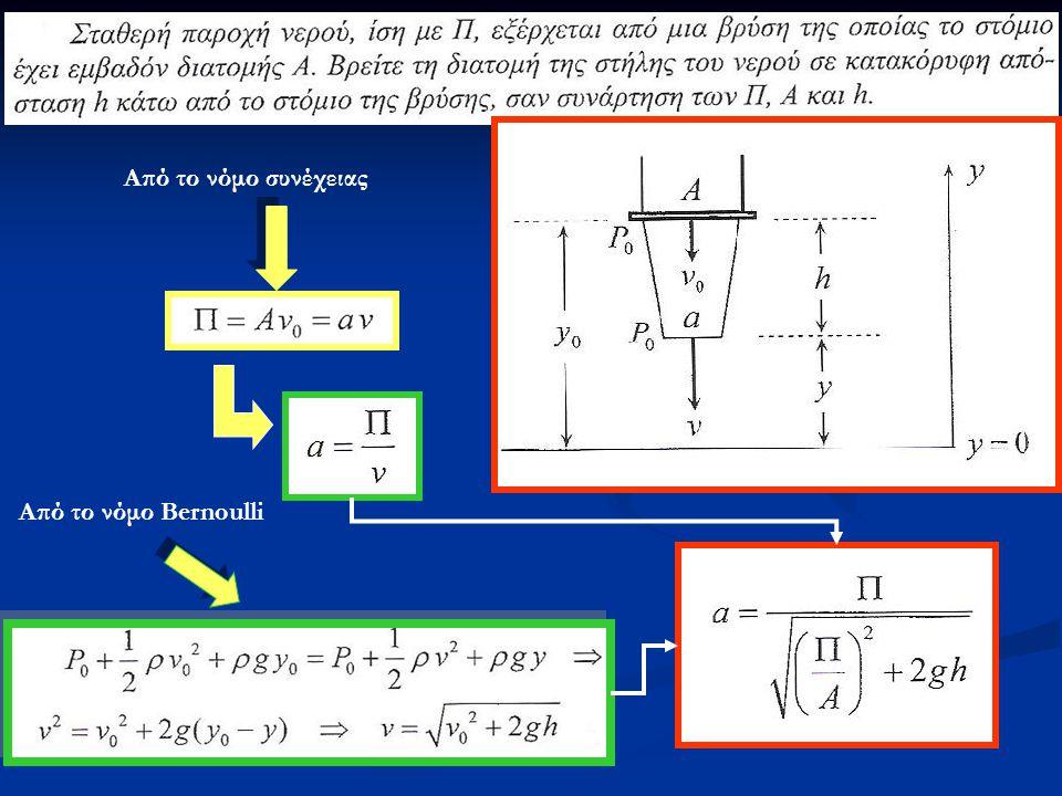 Από το νόμο Bernoulli Από το νόμο συνέχειας