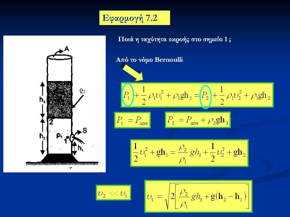 Εφαρμογή 7.2 ρ2ρ2 Ποιά η ταχύτητα εκροής στο σημείο 1 ; Από το νόμο Bernoulli