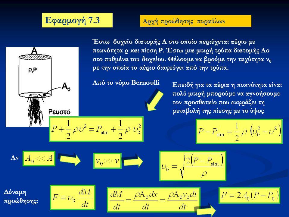 Εφαρμογή 7.3 Αρχή προώθησης πυραύλων Έστω δοχείο διατομής Α στο οποίο περιέχεται αέριο με πυκνότητα ρ και πίεση Ρ. Έστω μια μικρή τρύπα διατομής Αο στ