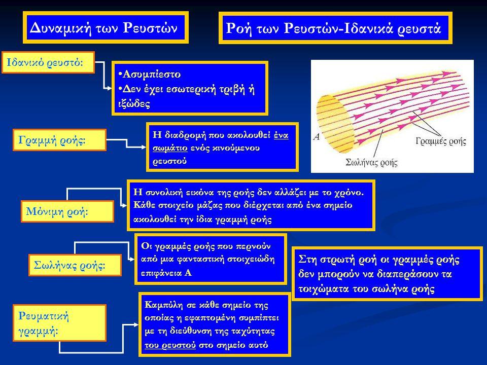 Αν το υγρό δεν είναι ασυμπίεστο: Εξίσωση συνέχειας Στη μόνιμη ροή η ολική μάζα μέσα στο θεωρούμενο τμήμα του σωλήνα ροής είναι σταθερή Ρυθμός παροχής ή παροχή : ο ρυθμός με τον οποίο ο όγκος περνά από μια διατομή Α του σωλήνα, είναι σταθερός: παροχή μάζας: ο ρυθμός ροής μάζας ανά μονάδα χρόνου διαμέσου μιας εγκάρσιας διατομής: