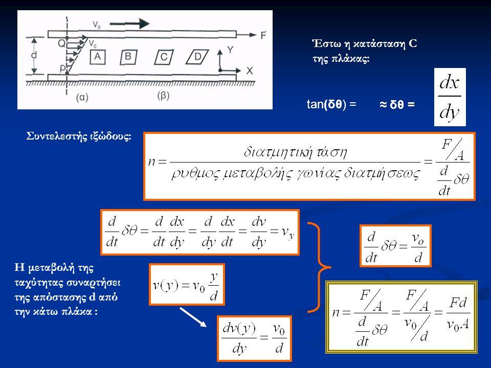 Έστω η κατάσταση C της πλάκας: tan(δθ) = ≈ δθ = Συντελεστής ιξώδους: Η μεταβολή της ταχύτητας συναρτήσει της απόστασης d από την κάτω πλάκα :