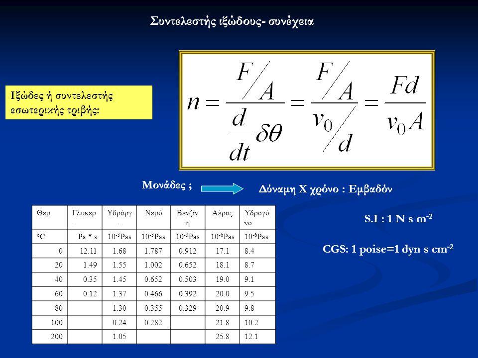 Ιξώδες ή συντελεστής εσωτερικής τριβής: Συντελεστής ιξώδους- συνέχεια Μονάδες ; Δύναμη Χ χρόνο : Εμβαδόν S.I : 1 N s m -2 CGS: 1 poise=1 dyn s cm -2 Θ