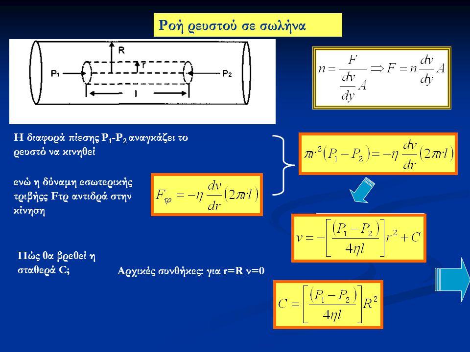 Η διαφορά πίεσης P 1 -P 2 αναγκάζει το ρευστό να κινηθεί ενώ η δύναμη εσωτερικής τριβήςς Fτρ αντιδρά στην κίνηση Πώς θα βρεθεί η σταθερά C; Aρχικές συ
