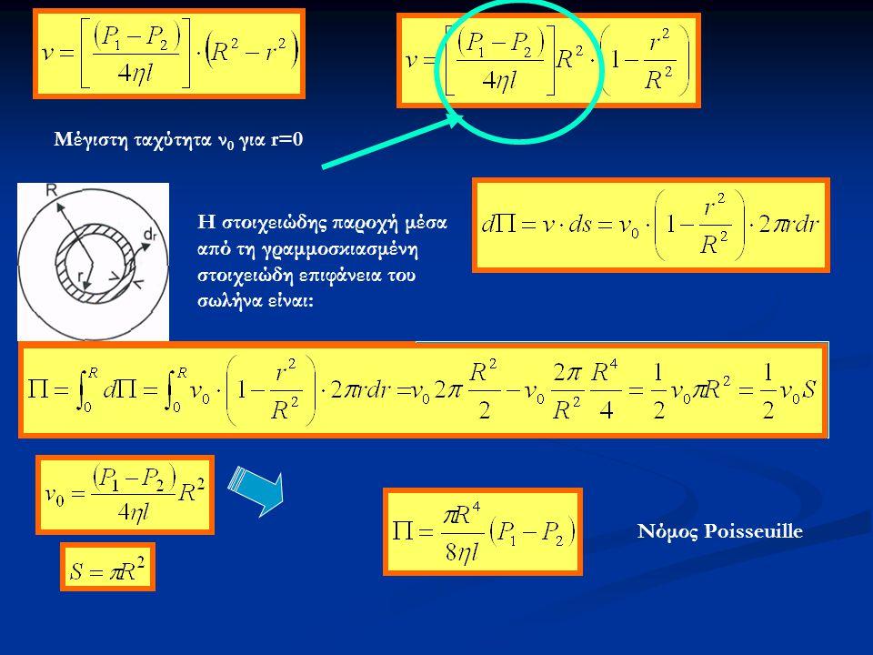 Μέγιστη ταχύτητα ν 0 για r=0 Η στοιχειώδης παροχή μέσα από τη γραμμοσκιασμένη στοιχειώδη επιφάνεια του σωλήνα είναι: Νόμος Poisseuille