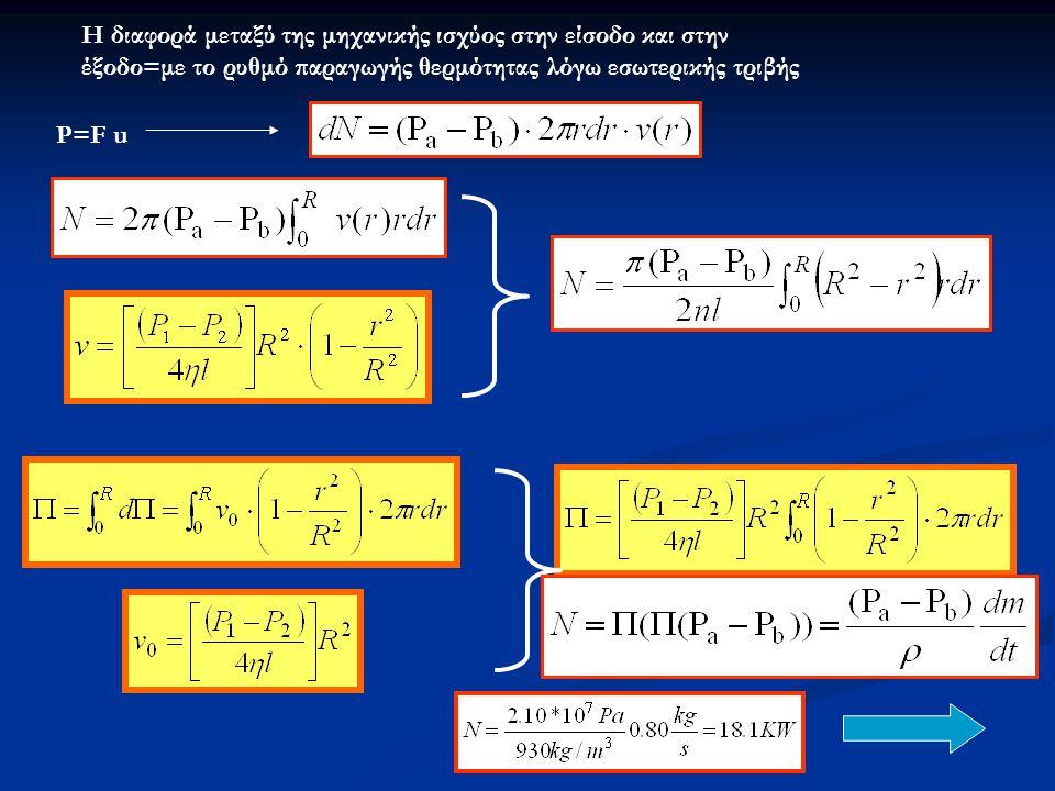Η διαφορά μεταξύ της μηχανικής ισχύος στην είσοδο και στην έξοδο=με το ρυθμό παραγωγής θερμότητας λόγω εσωτερικής τριβής P=F u