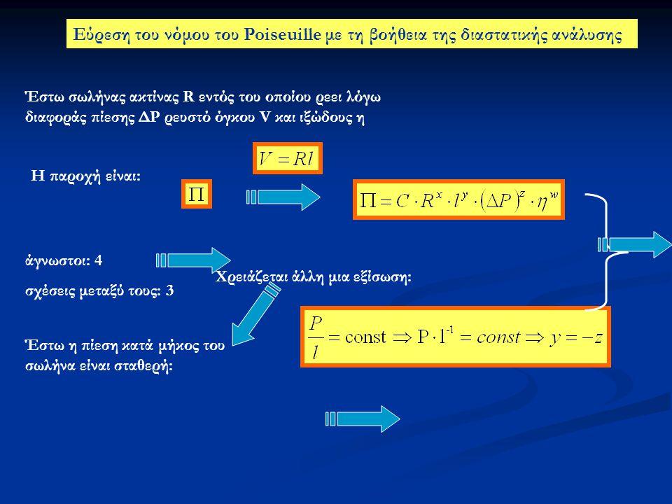 Εύρεση του νόμου του Poiseuille με τη βοήθεια της διαστατικής ανάλυσης Έστω σωλήνας ακτίνας R εντός του οποίου ρεει λόγω διαφοράς πίεσης ΔP ρευστό όγκ