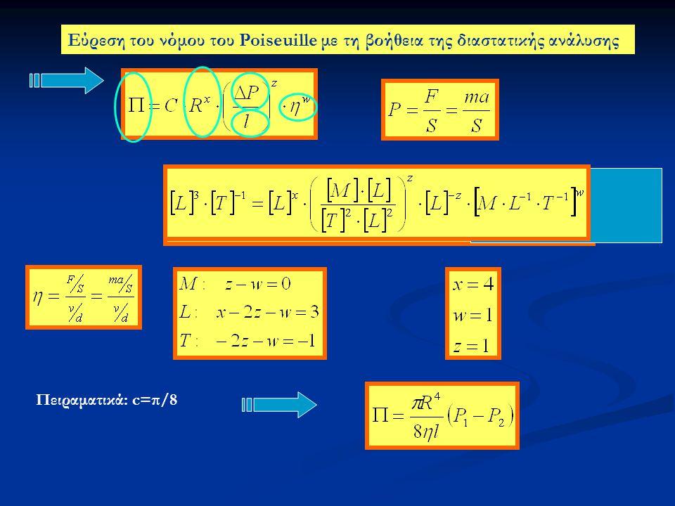 Εύρεση του νόμου του Poiseuille με τη βοήθεια της διαστατικής ανάλυσης Πειραματικά: c=π/8