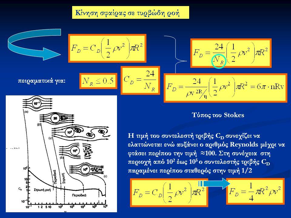 Κίνηση σφαίρας σε τυρβώδη ροή πειραματικά για: Τύπος του Stokes Η τιμή του συντελεστή τριβής C D συνεχίζει να ελαττώνεται ενώ αυξάνει ο αριθμός Reynol