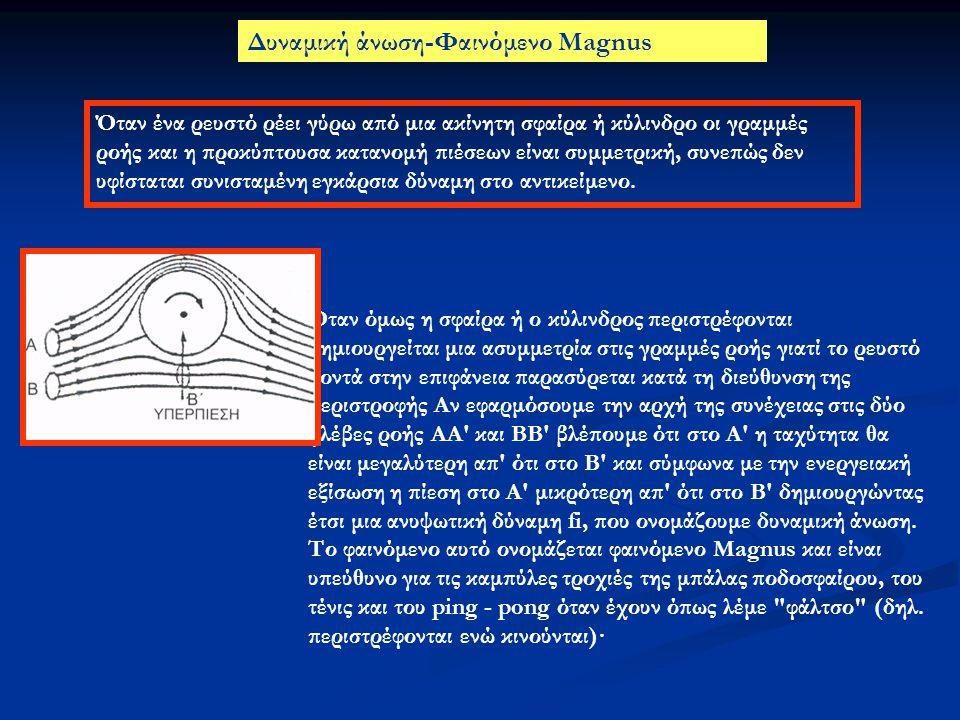 Δυναμική άνωση-Φαινόμενο Magnus Όταν ένα ρευστό ρέει γύρω από μια ακίνητη σφαίρα ή κύλινδρο οι γραμμές ροής και η προκύπτουσα κατανομή πιέσεων είναι σ