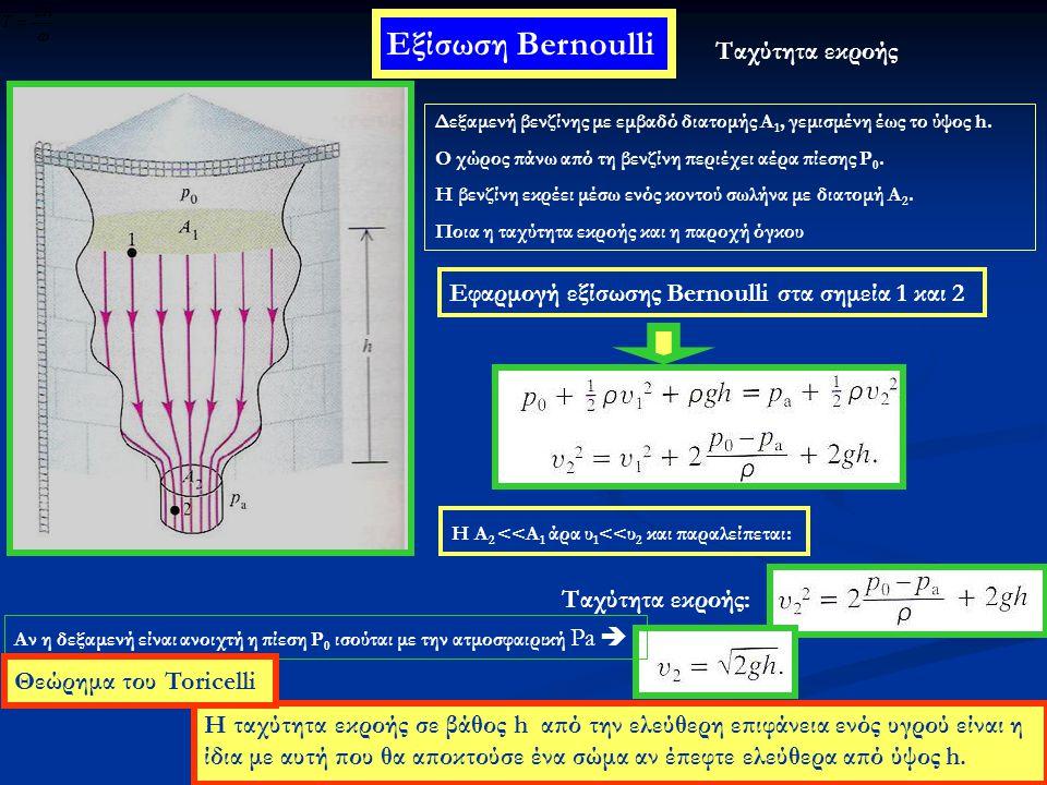 Εξίσωση Bernoulli Ταχύτητα εκροής Δεξαμενή βενζίνης με εμβαδό διατομής Α 1, γεμισμένη έως το ύψος h. Ο χώρος πάνω από τη βενζίνη περιέχει αέρα πίεσης