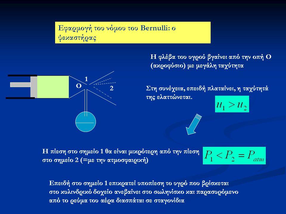 Εφαρμογή του νόμου του Bernulli: ο ψεκαστήρας Η φλέβα του υγρού βγαίνει από την οπή Ο (ακροφύσιο) με μεγάλη ταχύτητα Στη συνέχεια, επειδή πλαταίνει, η