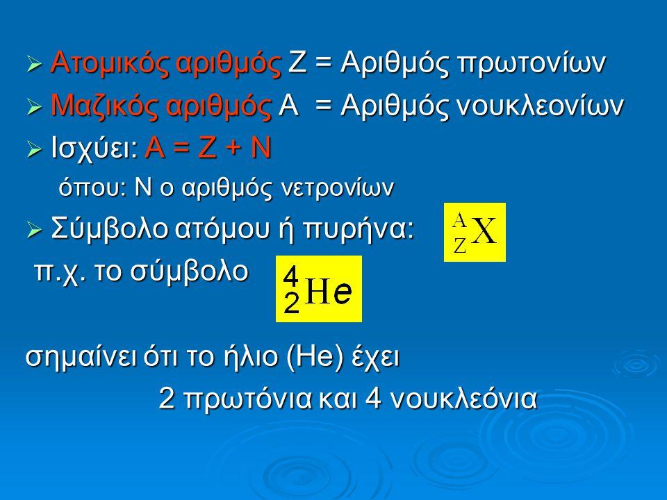  Aτομικός αριθμός Z = Αριθμός πρωτονίων  Mαζικός αριθμός A = Αριθμός νουκλεονίων  Ισχύει: A = Z + N όπου: N ο αριθμός νετρονίων  Σύμβολο ατόμου ή πυρήνα: π.χ.