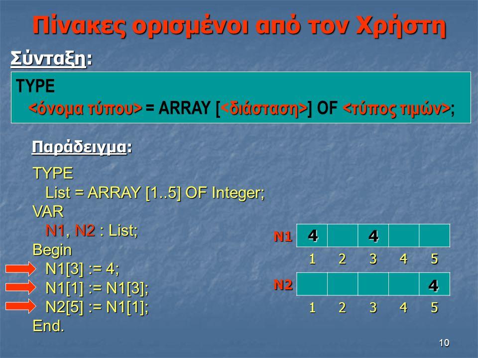 10 Πίνακες ορισμένοι από τον Χρήστη TYPE διάσταση> = ARRAY [ ] OF ; Σύνταξη: Παράδειγμα: TYPE List = ARRAY [1..5] OF Integer; List = ARRAY [1..5] OF I