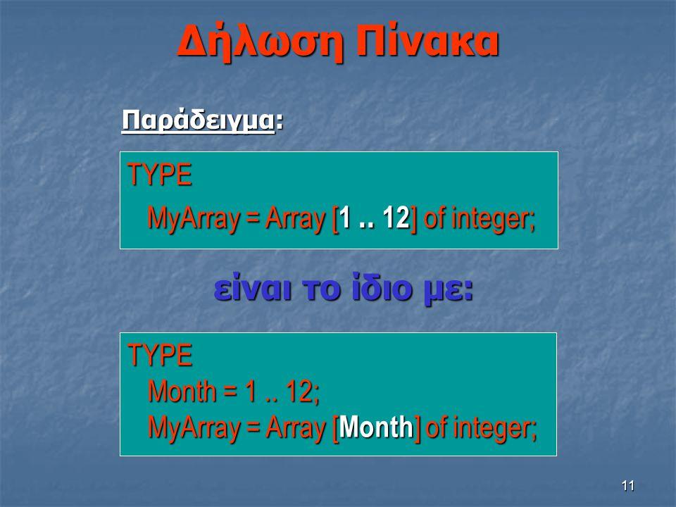 11 Δήλωση Πίνακα TYPE MyArray = Array [ 1.. 12 ] of integer; MyArray = Array [ 1.. 12 ] of integer; Παράδειγμα: TYPE Month = 1.. 12; Month = 1.. 12; M