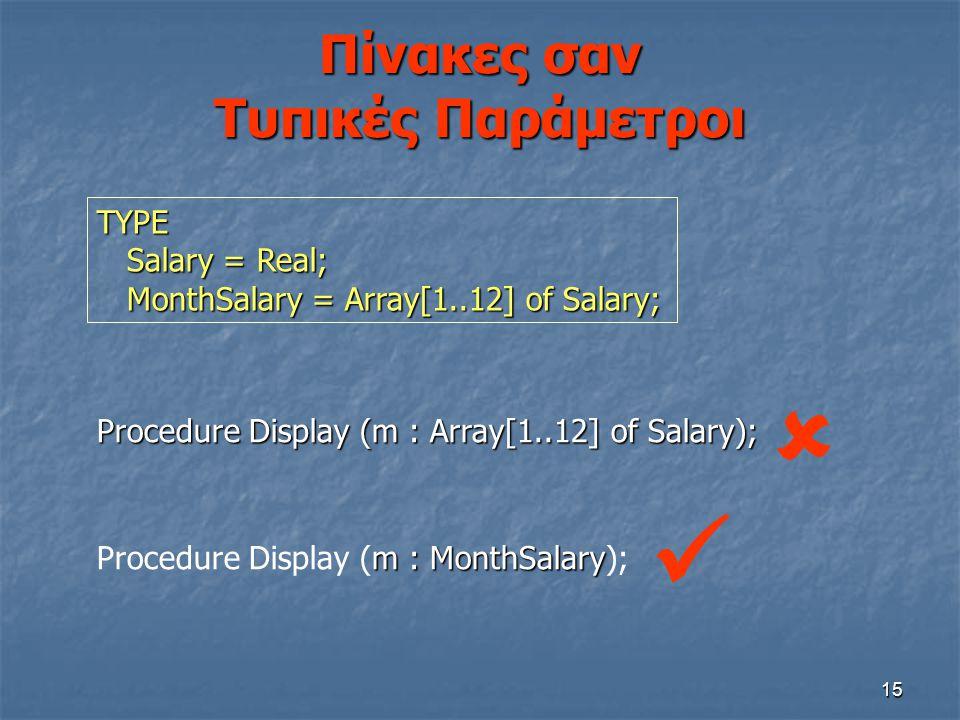 15 Πίνακες σαν Τυπικές Παράμετροι m : MonthSalary Procedure Display (m : MonthSalary); Procedure Display (m : Array[1..12] of Salary); TYPE Salary = R