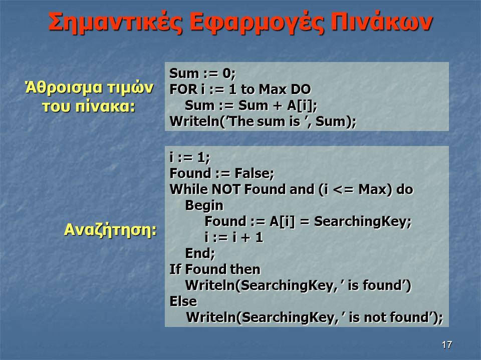 17 Σημαντικές Εφαρμογές Πινάκων i := 1; Found := False; While NOT Found and (i <= Max) do Begin Begin Found := A[i] = SearchingKey; Found := A[i] = Se