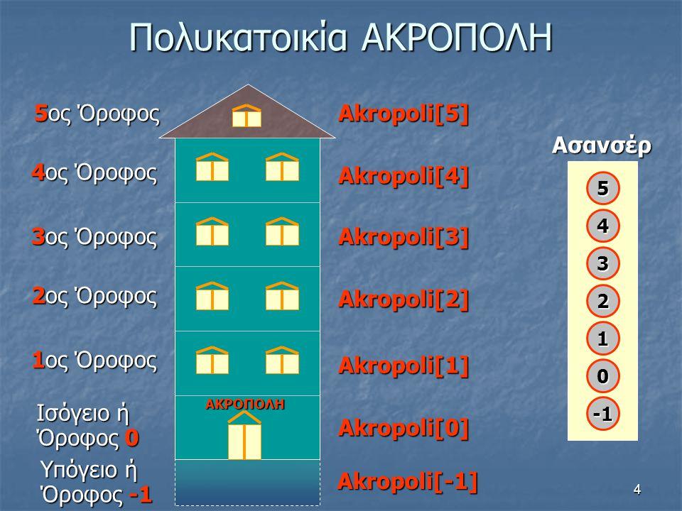 4 Υπόγειο ή Όροφος -1 Akropoli[-1] Πολυκατοικία ΑΚΡΟΠΟΛΗ ΑΚΡΟΠΟΛΗ 1ος Όροφος 2ος Όροφος 3ος Όροφος 4ος Όροφος 5ος Όροφος Ισόγειο ή Όροφος 0 Akropoli[0