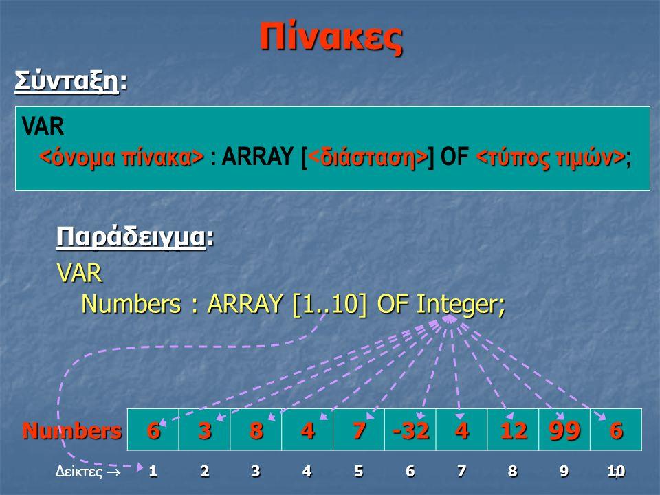 7 Πίνακες VAR διάσταση> : ARRAY [ ] OF ; Σύνταξη: Παράδειγμα: VAR Numbers : ARRAY [1..10] OF Integer; Numbers : ARRAY [1..10] OF Integer; Numbers63847