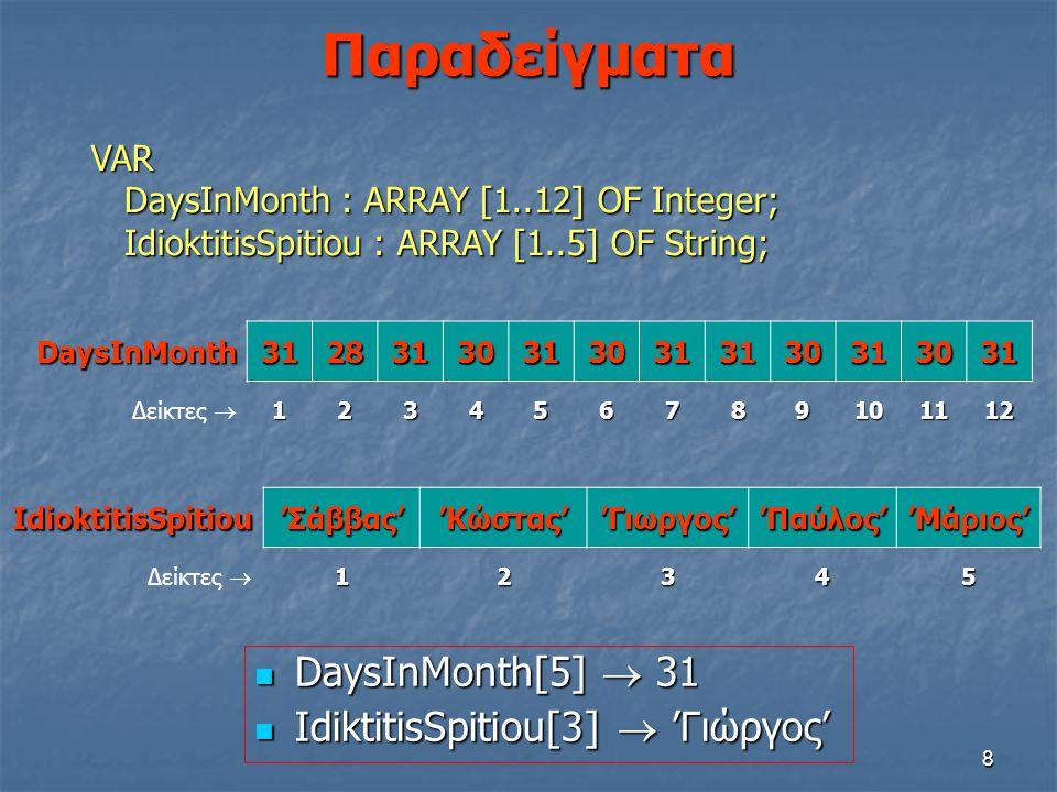 8 Παραδείγματα  DaysInMonth[5]  31  IdiktitisSpitiou[3]  'Γιώργος' VAR DaysInMonth : ARRAY [1..12] OF Integer; DaysInMonth : ARRAY [1..12] OF Inte