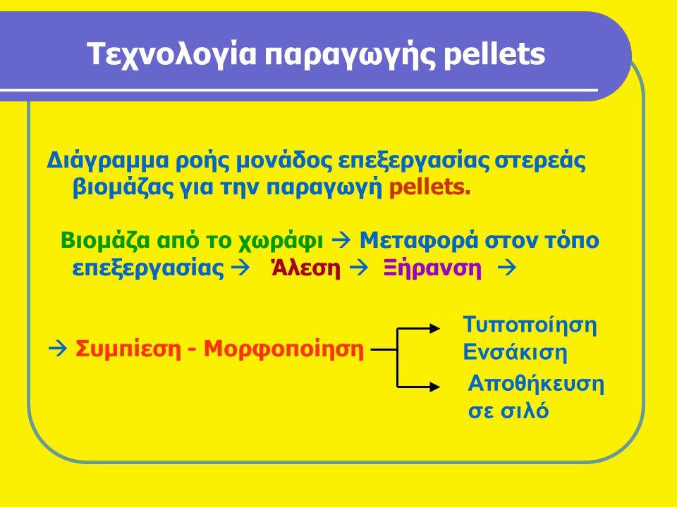 Τεχνολογία παραγωγής pellets Διάγραμμα ροής μονάδος επεξεργασίας στερεάς βιομάζας για την παραγωγή pellets. Βιομάζα από το χωράφι  Μεταφορά στον τόπο