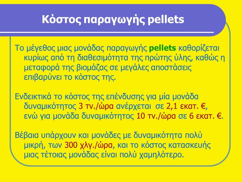 Κόστος παραγωγής pellets Το μέγεθος μιας μονάδας παραγωγής pellets καθορίζεται κυρίως από τη διαθεσιμότητα της πρώτης ύλης, καθώς η μεταφορά της βιομά