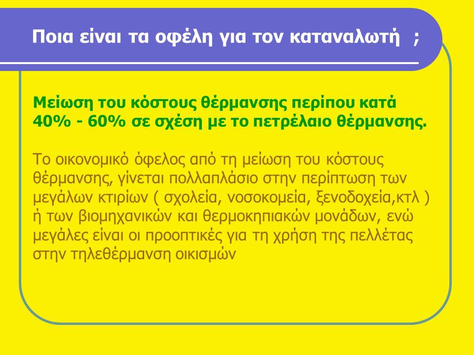 Ποια είναι τα οφέλη για τον καταναλωτή ; Μείωση του κόστους θέρμανσης περίπου κατά 40% - 60% σε σχέση με το πετρέλαιο θέρμανσης. Το οικονομικό όφελος