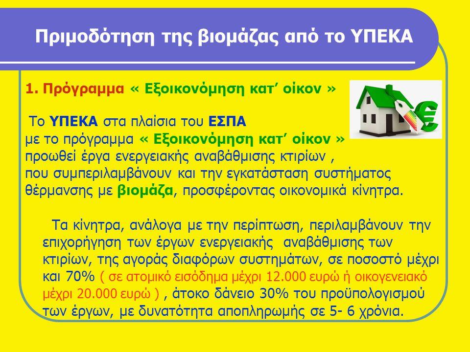 Πριμοδότηση της βιομάζας από το ΥΠΕΚΑ 1.Πρόγραμμα « Εξοικονόμηση κατ' οίκον » Το ΥΠΕΚΑ στα πλαίσια του ΕΣΠΑ με το πρόγραμμα « Εξοικονόμηση κατ' οίκον