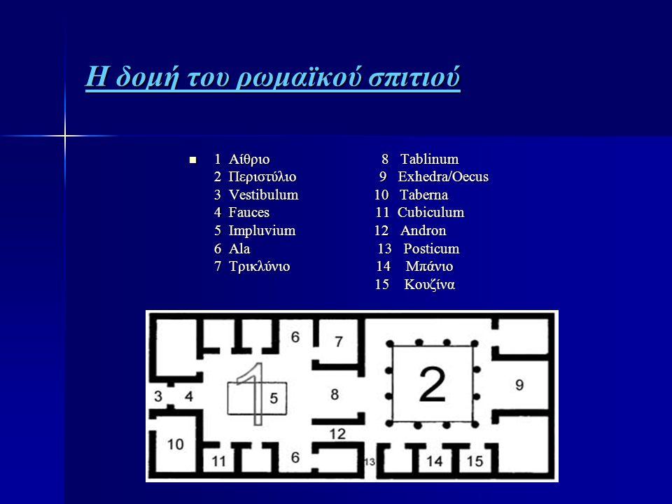 Η δομή του ρωμαϊκού σπιτιού  1 Αίθριο 8 Tablinum 2 Περιστύλιο 9 Exhedra/Oecus 3 Vestibulum 10 Taberna 4 Fauces 11 Cubiculum 5 Impluvium 12 Andron 6 A