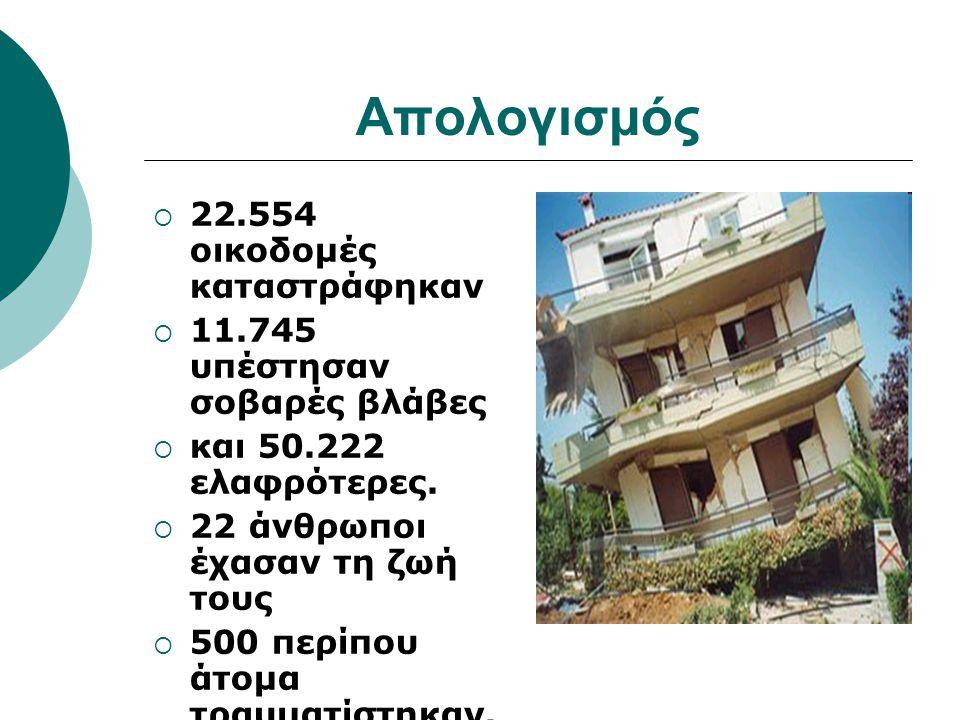 Απολογισμός  22.554 οικοδομές καταστράφηκαν  11.745 υπέστησαν σοβαρές βλάβες  και 50.222 ελαφρότερες.  22 άνθρωποι έχασαν τη ζωή τους  500 περίπο
