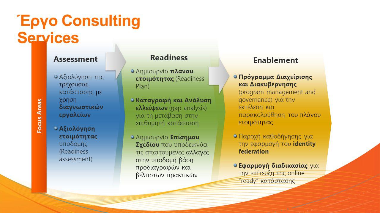Έργο Consulting Services Enablement Πρόγραμμα Διαχείρισης και Διακυβέρνησης (program management and governance) για την εκτέλεση και παρακολούθηση του πλάνου ετοιμότητας Παροχή καθοδήγησης για την εφαρμογή του identity federation Εφαρμογή διαδικασίας για την επίτευξη της online ready κατάστασης Assessment Αξιολόγηση της τρέχουσας κατάστασης με χρήση διαγνωστικών εργαλείων Αξιολόγηση ετοιμότητας υποδομής (Readiness assessment) Readiness Δημιουργία πλάνου ετοιμότητας (Readiness Plan) Καταγραφή και Ανάλυση ελλείψεων (gap analysis) για τη μετάβαση στην επιθυμητή κατάσταση Δημιουργία Επίσημου Σχεδίου που υποδεικνύει τις απαιτούμενες αλλαγές στην υποδομή βάση προδιαγραφών και βέλτιστων πρακτικών