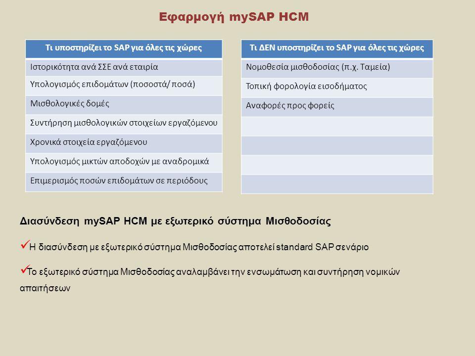 Εφαρμογή mySAP HCM  Η διασύνδεση με εξωτερικό σύστημα Μισθοδοσίας αποτελεί standard SAP σενάριο  Το εξωτερικό σύστημα Μισθοδοσίας αναλαμβάνει την ενσωμάτωση και συντήρηση νομικών απαιτήσεων Τι υποστηρίζει το SAP για όλες τις χώρες Ιστορικότητα ανά ΣΣΕ ανά εταιρία Υπολογισμός επιδομάτων (ποσοστά/ ποσά) Μισθολογικές δομές Συντήρηση μισθολογικών στοιχείων εργαζόμενου Χρονικά στοιχεία εργαζόμενου Υπολογισμός μικτών αποδοχών με αναδρομικά Επιμερισμός ποσών επιδομάτων σε περιόδους Τι ΔΕΝ υποστηρίζει το SAP για όλες τις χώρες Νομοθεσία μισθοδοσίας (π.χ.