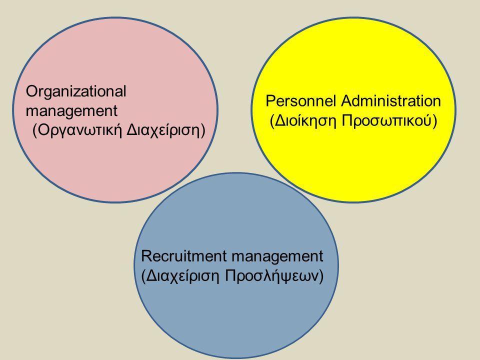 Organizational management (Οργανωτική Διαχείριση) Personnel Administration (Διοίκηση Προσωπικού) Recruitment management (Διαχείριση Προσλήψεων)