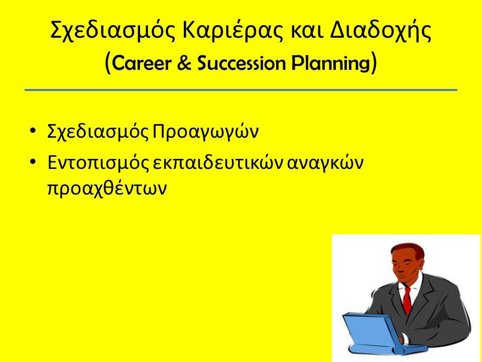 Εκπαιδεύσεις ( Trainings & Business Events ) Εσωτερικές εκπαιδεύσεις, σεμινάρια Διασκέψεις, παρουσιάσεις, συνέδρια, meetings (business events) • Προετοιμασία ( πρόγραμμα, λίστες, επιστολές κλπ ) • Απολογισμός (κατάλογοι, πρακτικά) • Οικονομική Διαχείριση
