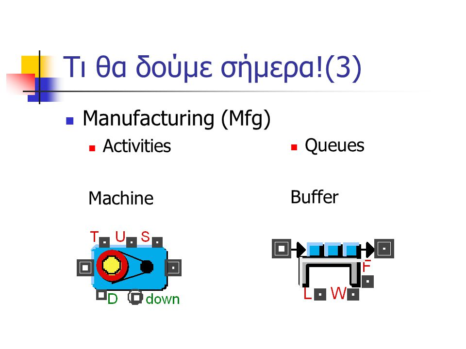 Τι θα δούμε σήμερα!(3)  Manufacturing (Mfg)  Activities Machine  Queues Buffer