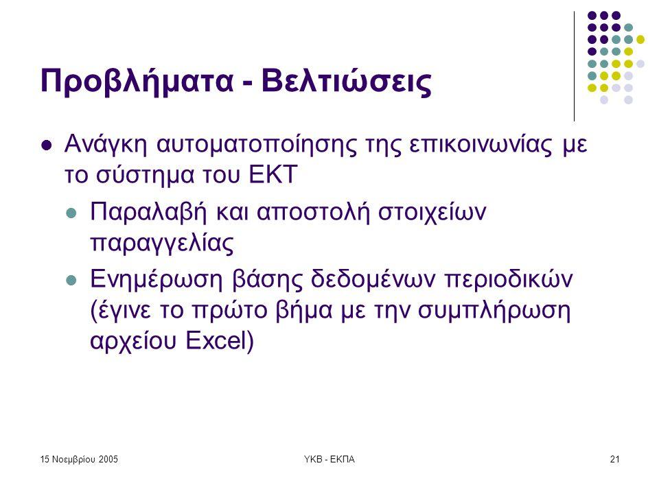 15 Νοεμβρίου 2005ΥΚΒ - ΕΚΠΑ21 Προβλήματα - Βελτιώσεις  Ανάγκη αυτοματοποίησης της επικοινωνίας με το σύστημα του ΕΚΤ  Παραλαβή και αποστολή στοιχείων παραγγελίας  Ενημέρωση βάσης δεδομένων περιοδικών (έγινε το πρώτο βήμα με την συμπλήρωση αρχείου Excel)