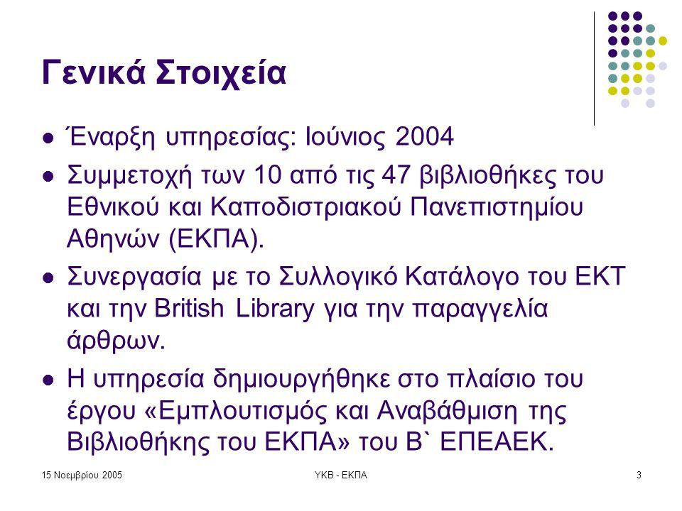 15 Νοεμβρίου 2005ΥΚΒ - ΕΚΠΑ4 Ομάδες χρηστών υπηρεσίας  Τελικοί χρήστες (μέλη ΔΕΠ, φοιτητές, ερευνητές)  Προσωπικό των βιβλιοθηκών  Υπεύθυνος για την Κεντρική Διαχείριση της υπηρεσίας