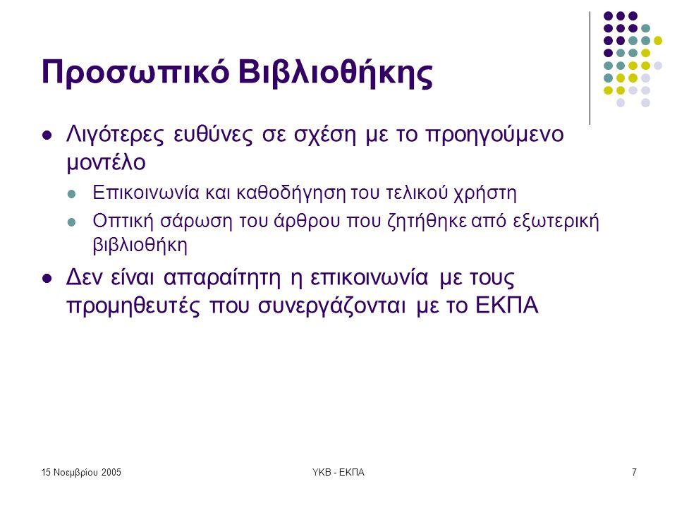 15 Νοεμβρίου 2005ΥΚΒ - ΕΚΠΑ18 Εισαγωγή αρχείου στο σύστημα