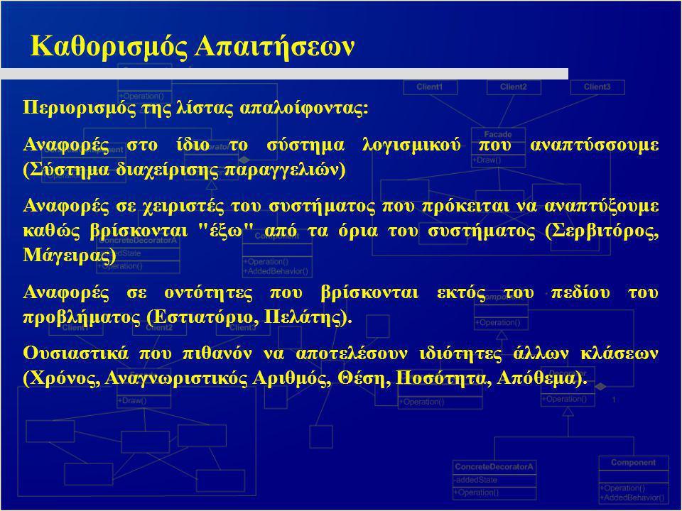 Καθορισμός Απαιτήσεων Περιορισμός της λίστας απαλοίφοντας: Αναφορές στο ίδιο το σύστημα λογισμικού που αναπτύσσουμε (Σύστημα διαχείρισης παραγγελιών)