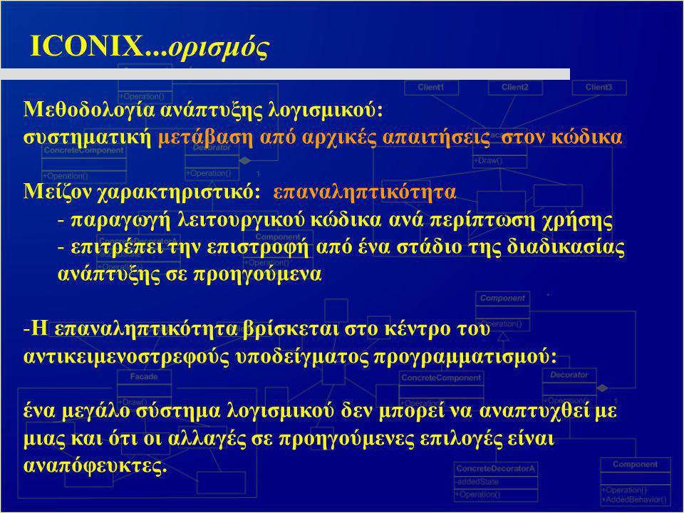 ICONIX...ορισμός Mεθοδολογία ανάπτυξης λογισμικού: συστηματική μετάβαση από αρχικές απαιτήσεις στον κώδικα Mείζον χαρακτηριστικό: επαναληπτικότητα - π