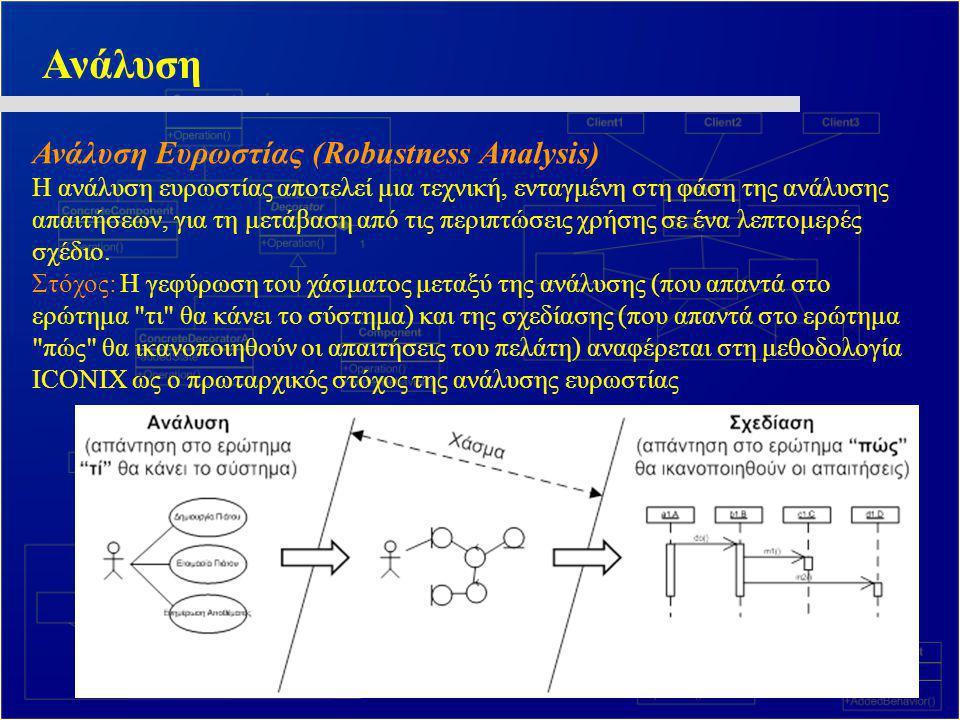 Ανάλυση Ανάλυση Ευρωστίας (Robustness Analysis) Η ανάλυση ευρωστίας αποτελεί μια τεχνική, ενταγμένη στη φάση της ανάλυσης απαιτήσεων, για τη μετάβαση
