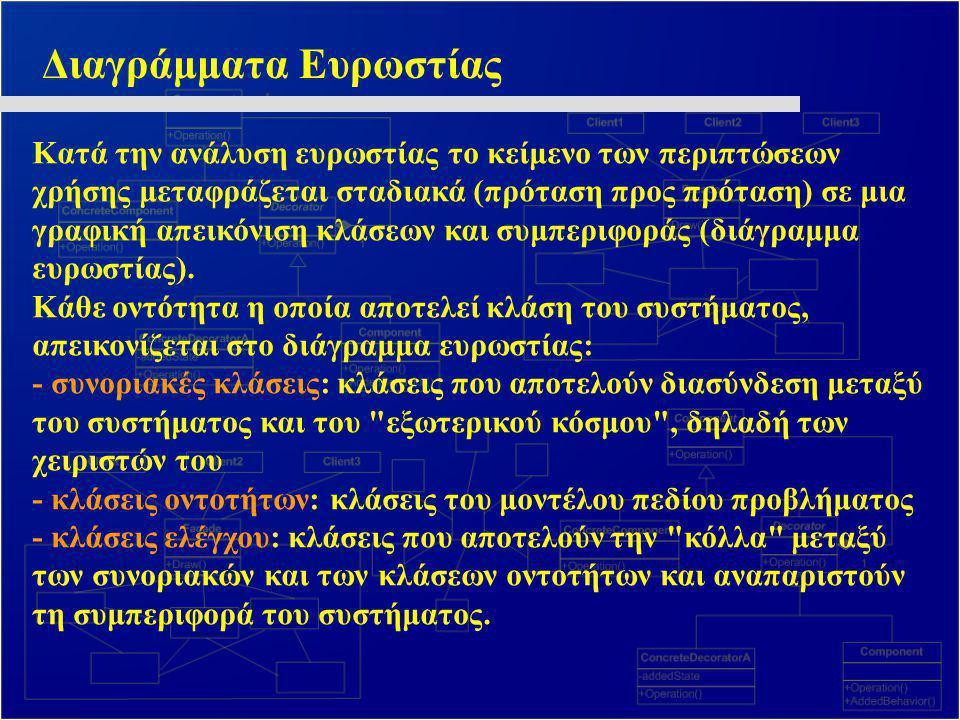 Διαγράμματα Ευρωστίας Κατά την ανάλυση ευρωστίας το κείμενο των περιπτώσεων χρήσης μεταφράζεται σταδιακά (πρόταση προς πρόταση) σε μια γραφική απεικόν