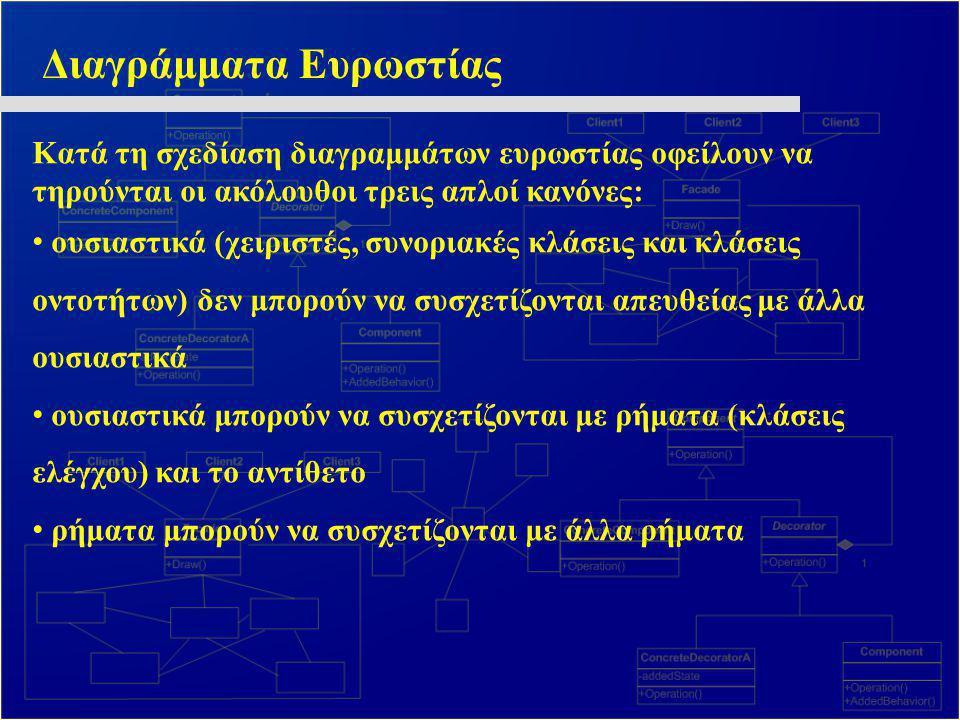 Διαγράμματα Ευρωστίας Κατά τη σχεδίαση διαγραμμάτων ευρωστίας οφείλουν να τηρούνται οι ακόλουθοι τρεις απλοί κανόνες: • ουσιαστικά (χειριστές, συνορια