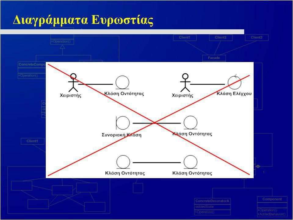 Διαγράμματα Ευρωστίας